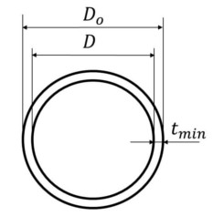 Calculation of cylinders according to ASME Code Section VIII